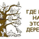 Тест. Где вы на этом дереве?