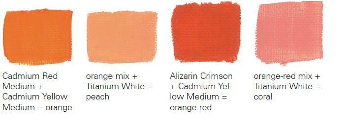 Персиковый цвет как смешать краски