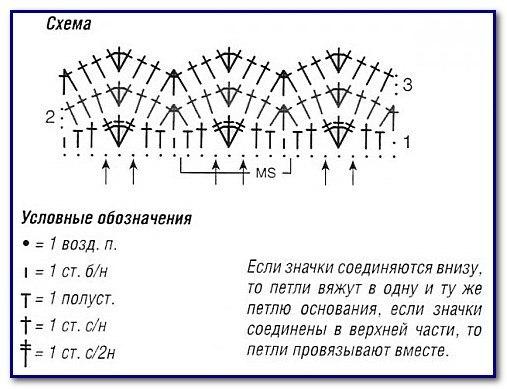 Вязание крючком пуфы зигзаг схемы 53